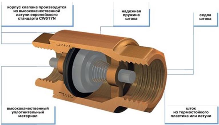 Вакуумный запорный клапан